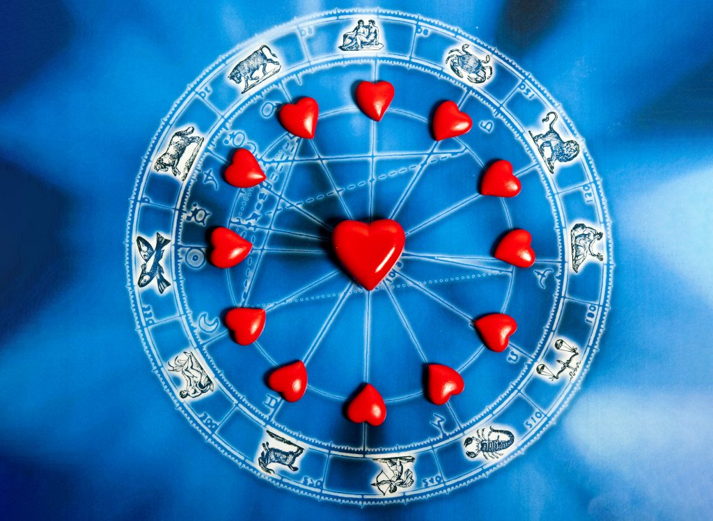 Who Is My Life Partner By Astrology? Find Out Your Soulmate Right Now