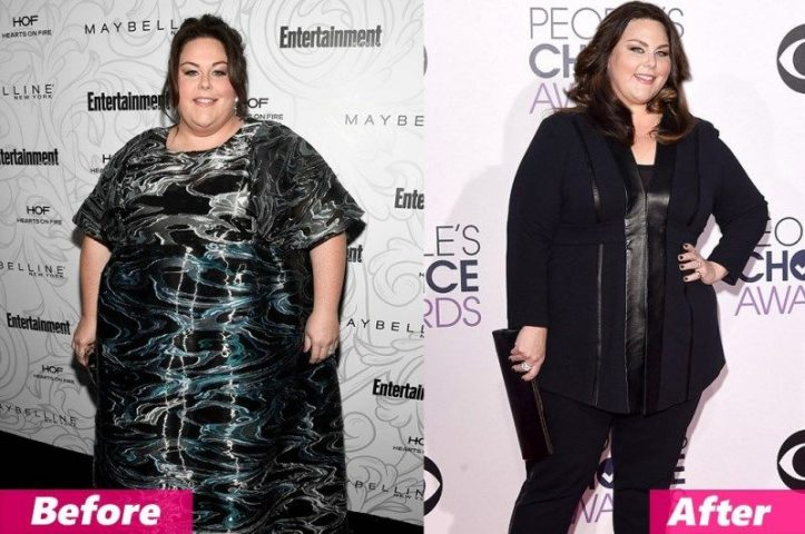 Chrissy Metz Weight Loss | How Did Chrissy Metz Lose Weight?